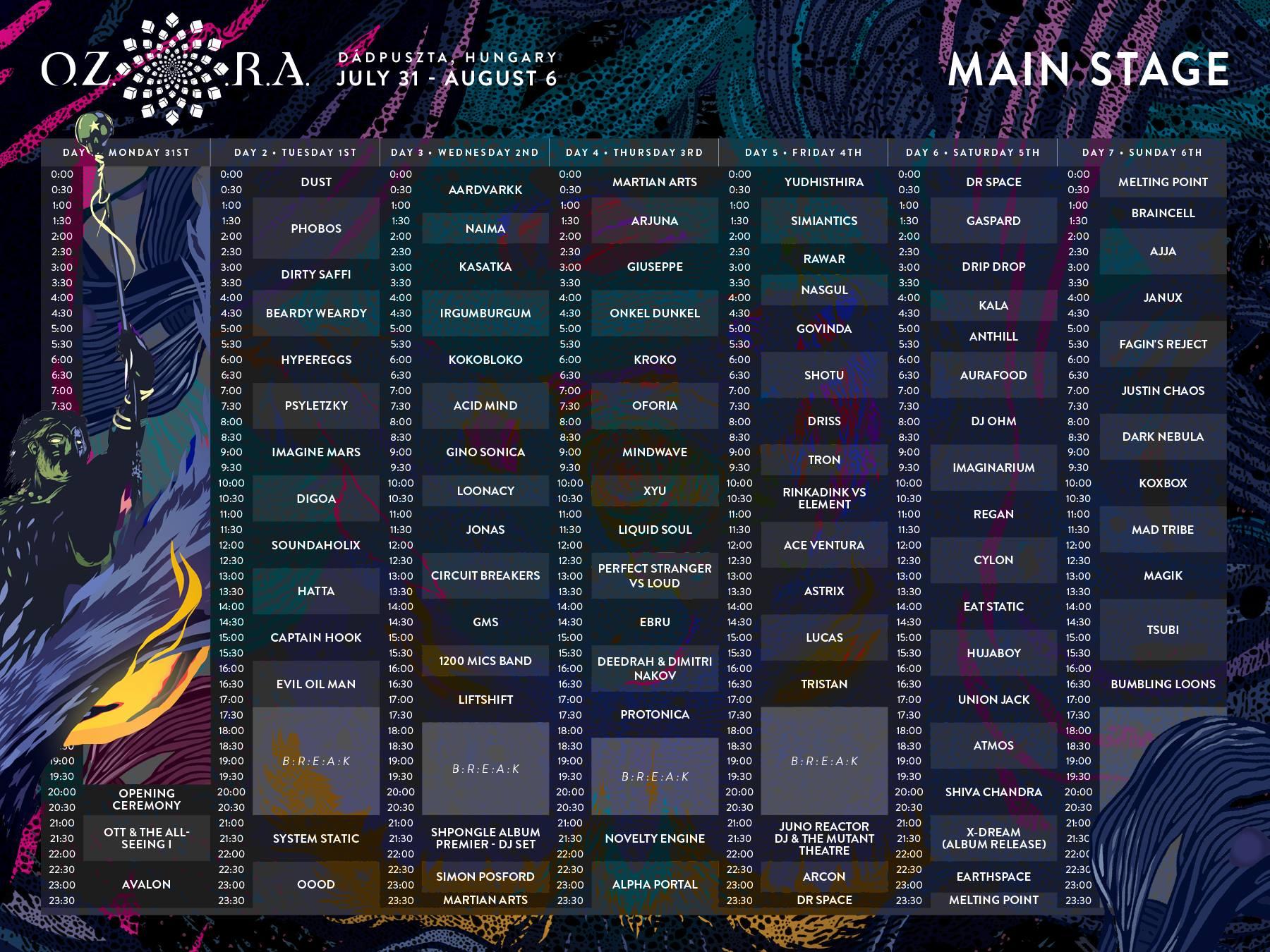 שוחרר הליינאפ הרשמי של הבמה הראשית בפסטיבל אוזורה 2017